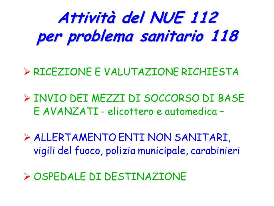 3 Il 118 deve essere attivato per  malori  incidenti  infortuni  ricoveri urgenti