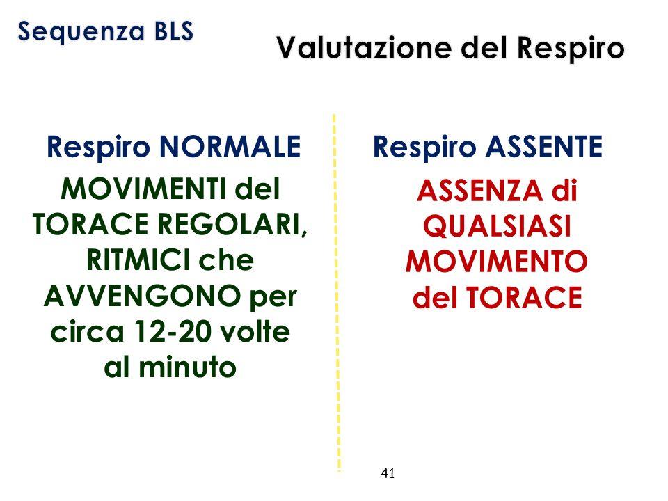 Respiro NORMALE 41 Respiro ASSENTE MOVIMENTI del TORACE REGOLARI, RITMICI che AVVENGONO per circa 12-20 volte al minuto ASSENZA di QUALSIASI MOVIMENTO del TORACE
