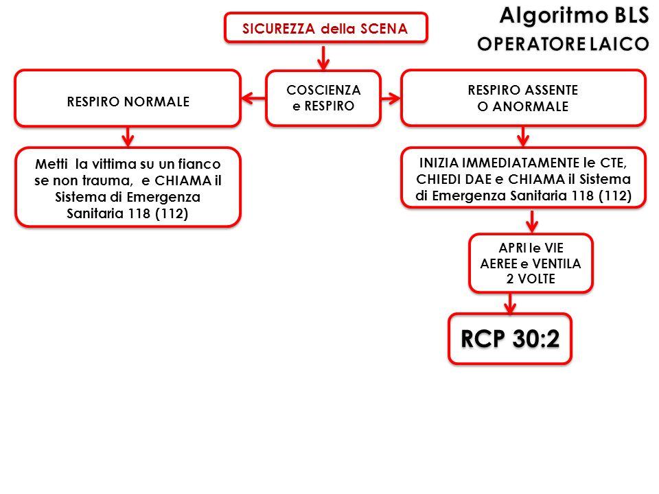 COSCIENZA e RESPIRO SICUREZZA della SCENA RESPIRO NORMALE INIZIA IMMEDIATAMENTE le CTE, CHIEDI DAE e CHIAMA il Sistema di Emergenza Sanitaria 118 (112