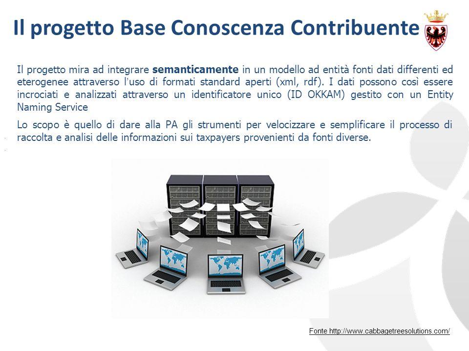 Fonte http://www.cabbagetreesolutions.com/ Il progetto mira ad integrare semanticamente in un modello ad entità fonti dati differenti ed eterogenee attraverso l'uso di formati standard aperti (xml, rdf).
