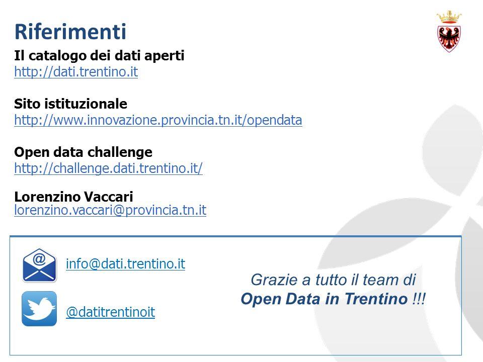 Riferimenti Grazie a tutto il team di Open Data in Trentino !!.