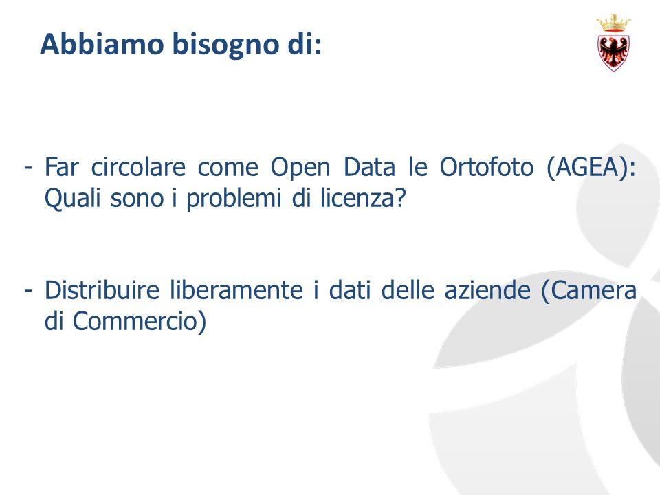 Abbiamo bisogno di: -Far circolare come Open Data le Ortofoto (AGEA): Quali sono i problemi di licenza.