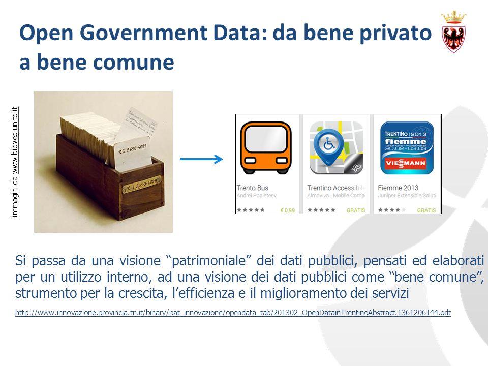 Open Government Data: da bene privato a bene comune immagini da www.bioveg.unito.it Si passa da una visione patrimoniale dei dati pubblici, pensati ed elaborati per un utilizzo interno, ad una visione dei dati pubblici come bene comune , strumento per la crescita, l'efficienza e il miglioramento dei servizi http://www.innovazione.provincia.tn.it/binary/pat_innovazione/opendata_tab/201302_OpenDatainTrentinoAbstract.1361206144.odt
