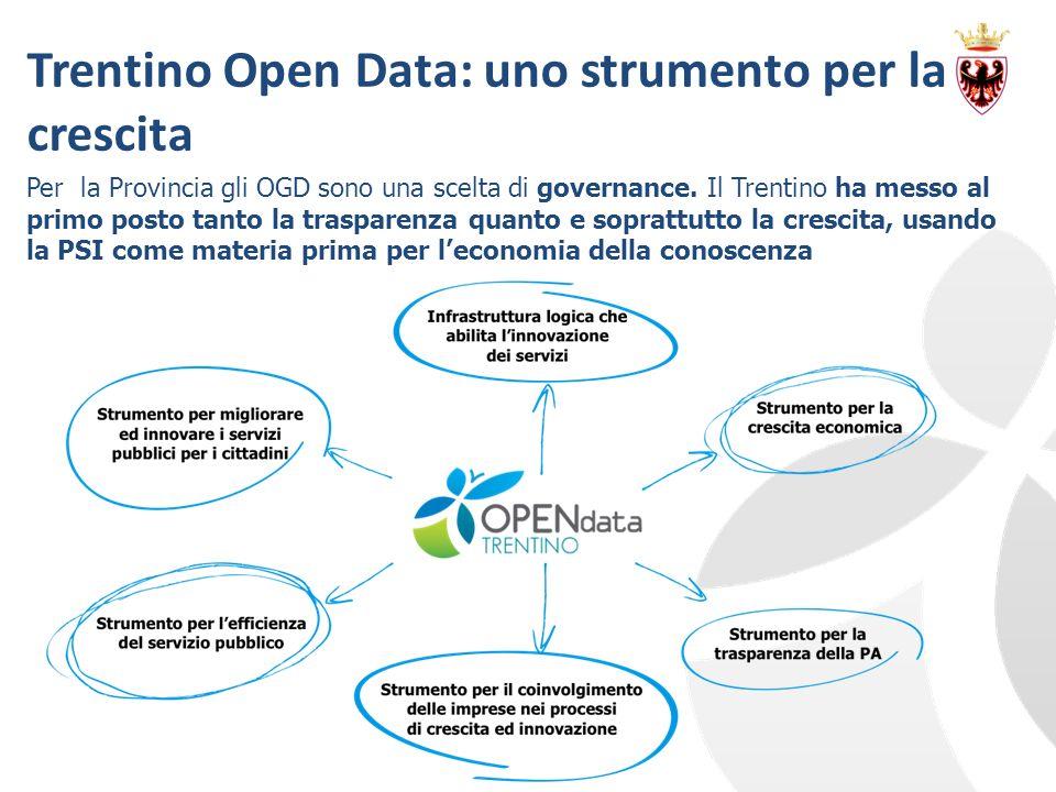 Trentino Open Data: uno strumento per la crescita Per la Provincia gli OGD sono una scelta di governance.