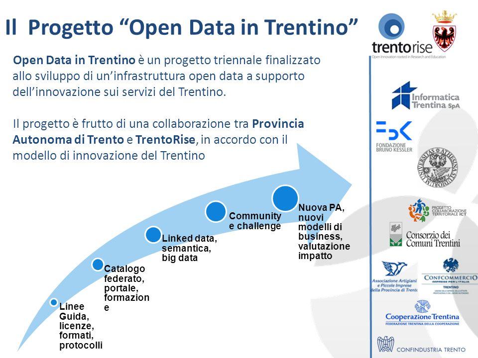 Open Data in Trentino : attività