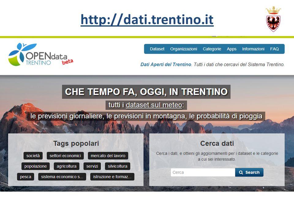 http://dati.trentino.it