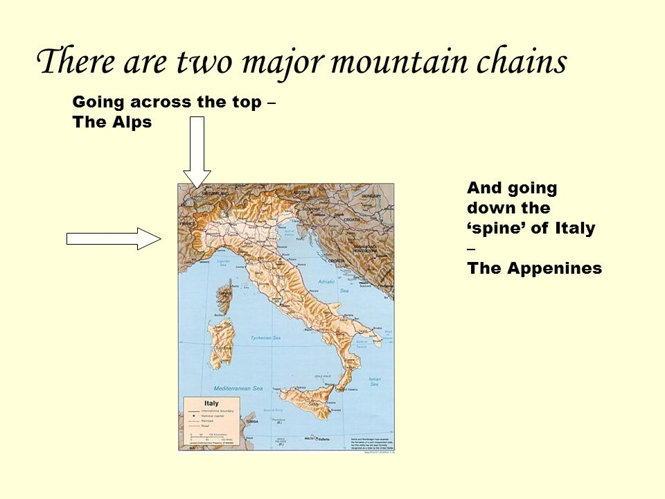 There are two major mountain chains Going across the top – The Alps And going down the 'spine' of Italy – The Appenines