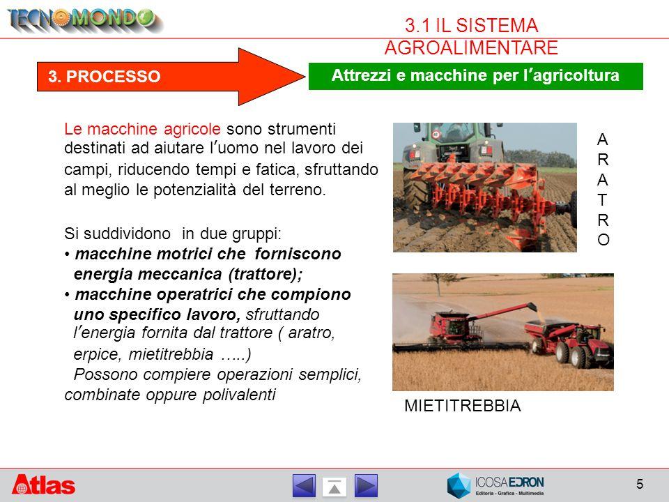 5 3.1 IL SISTEMA AGROALIMENTARE 3. PROCESSO Attrezzi e macchine per l'agricoltura Le macchine agricole sono strumenti destinati ad aiutare l'uomo nel