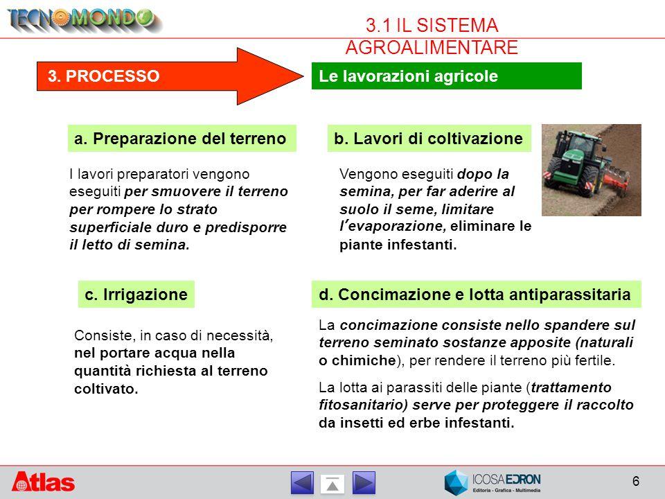 6 3.1 IL SISTEMA AGROALIMENTARE 3. PROCESSO Le lavorazioni agricole a. Preparazione del terrenob. Lavori di coltivazione c. Irrigazioned. Concimazione