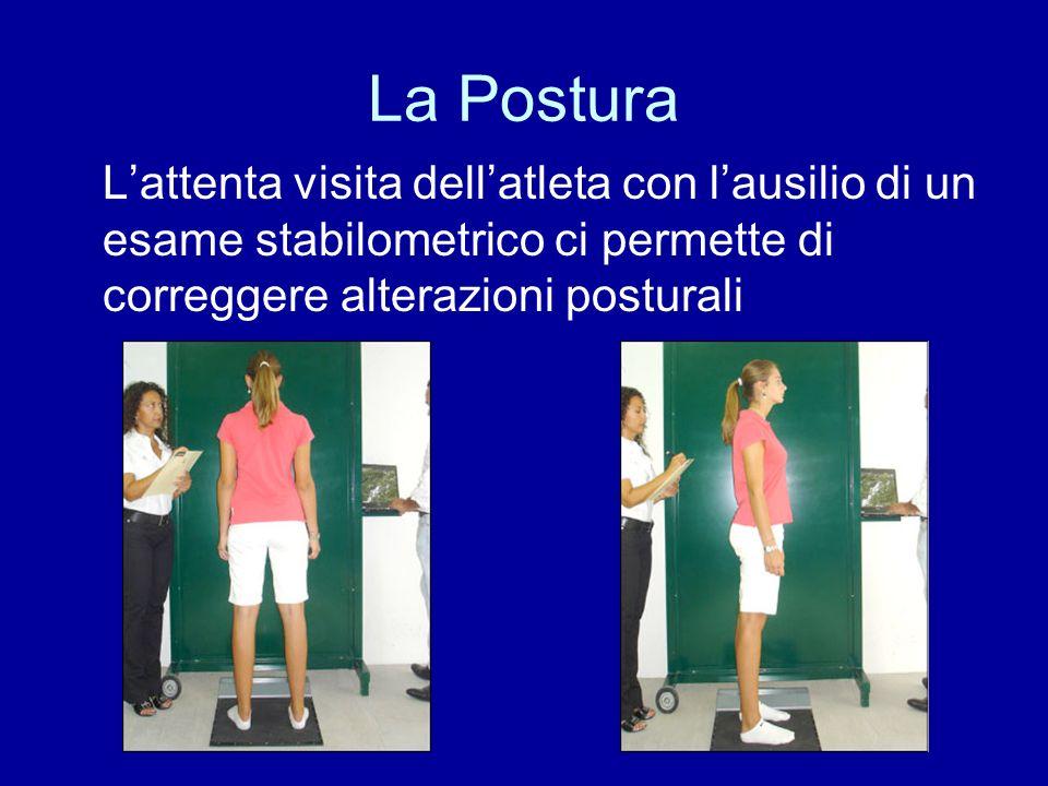 La Postura L'attenta visita dell'atleta con l'ausilio di un esame stabilometrico ci permette di correggere alterazioni posturali