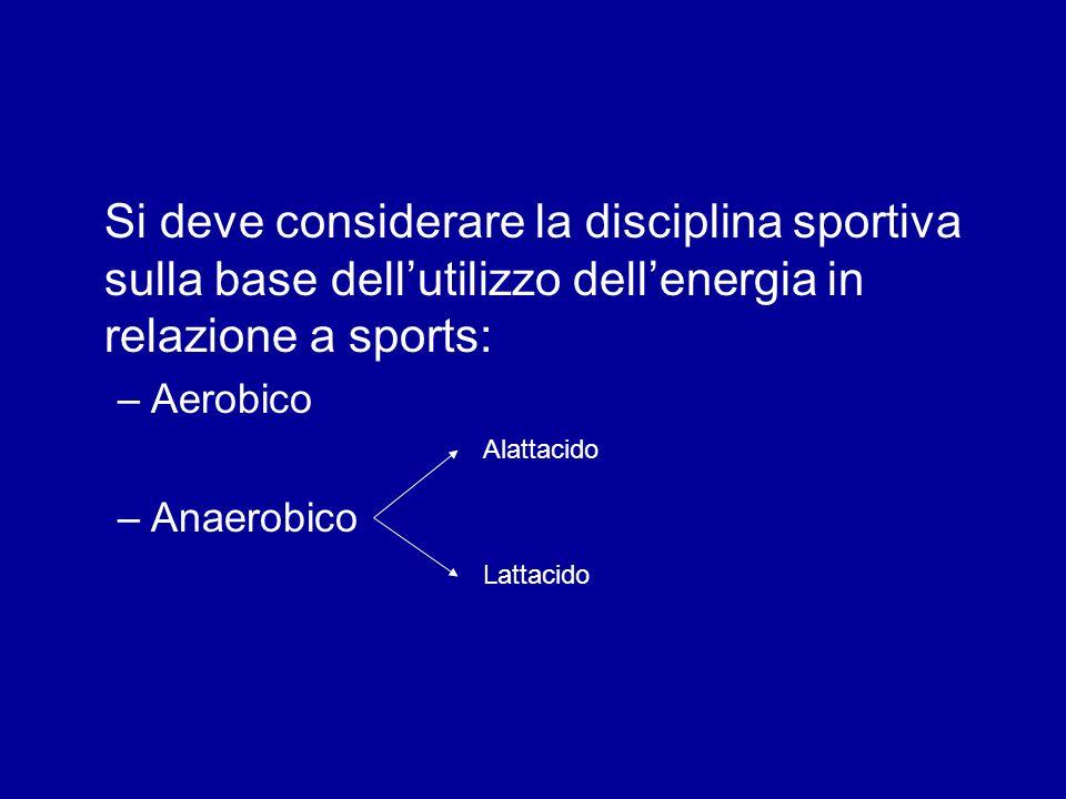 Si deve considerare la disciplina sportiva sulla base dell'utilizzo dell'energia in relazione a sports: –Aerobico –Anaerobico Alattacido Lattacido