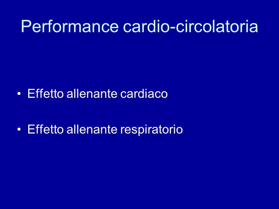 Sistemi energetici che l'organismo utilizza per formare ATP Sistema ATP-PC (fosfageno) Sistema lattacido Sistema aerobico ANAEROBICOANAEROBICO AEROBICO MOLTO RAPIDORAPIDO LENTO CARBURANTECARBURANTE CARBURANTE ENDOGENO PCALIMENTARE ALIMENTARE GLICOGENO GLICOG.