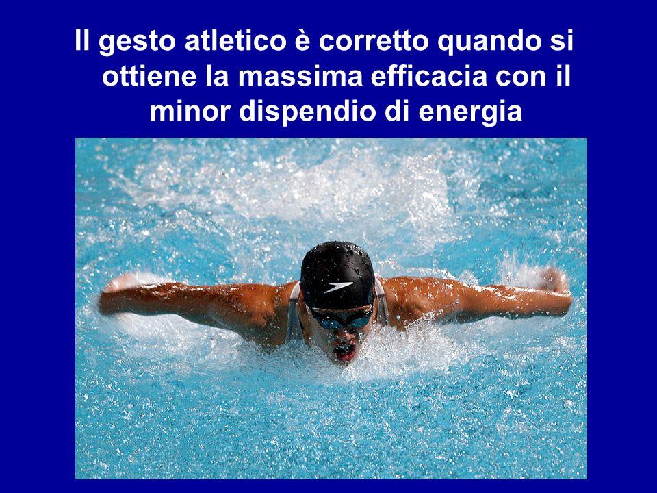 Il gesto atletico non può essere schematizzato ma deve essere personalizzato sulla base dell'espressione biomeccanica dell'atleta.