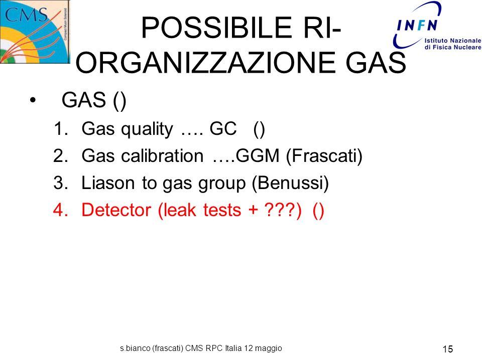 s.bianco (frascati) CMS RPC Italia 12 maggio 15 POSSIBILE RI- ORGANIZZAZIONE GAS GAS () 1.Gas quality ….