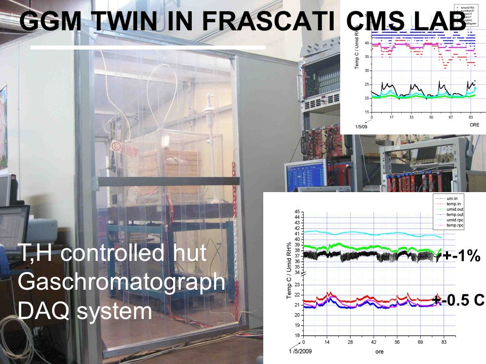 s.bianco (frascati) CMS RPC Italia 12 maggio 26 GAS QUALITY MONITORING Gaschromatograph (GC) with columns optimized for RPC gas mixture components Purchased in ~2007 by the INFN group and used by CERN gas group so far Nicely complement to the CMS GC presently operated by the CERN gas group in USC.