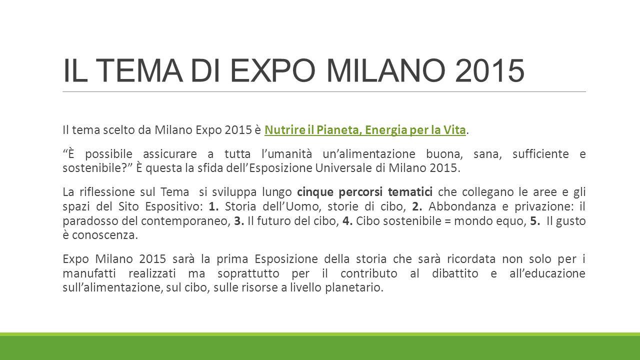 IL TEMA DI EXPO MILANO 2015 Il tema scelto da Milano Expo 2015 è Nutrire il Pianeta, Energia per la Vita.
