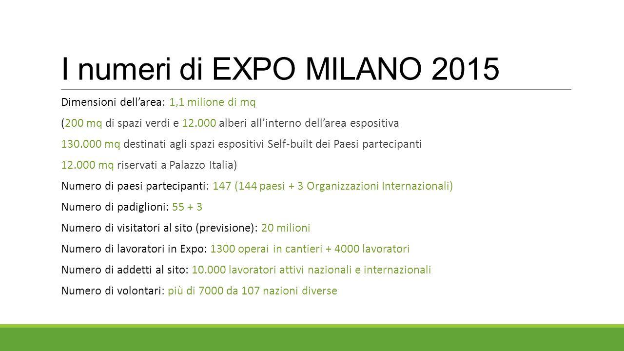I numeri di EXPO MILANO 2015 Dimensioni dell'area: 1,1 milione di mq (200 mq di spazi verdi e 12.000 alberi all'interno dell'area espositiva 130.000 mq destinati agli spazi espositivi Self-built dei Paesi partecipanti 12.000 mq riservati a Palazzo Italia) Numero di paesi partecipanti: 147 (144 paesi + 3 Organizzazioni Internazionali) Numero di padiglioni: 55 + 3 Numero di visitatori al sito (previsione): 20 milioni Numero di lavoratori in Expo: 1300 operai in cantieri + 4000 lavoratori Numero di addetti al sito: 10.000 lavoratori attivi nazionali e internazionali Numero di volontari: più di 7000 da 107 nazioni diverse