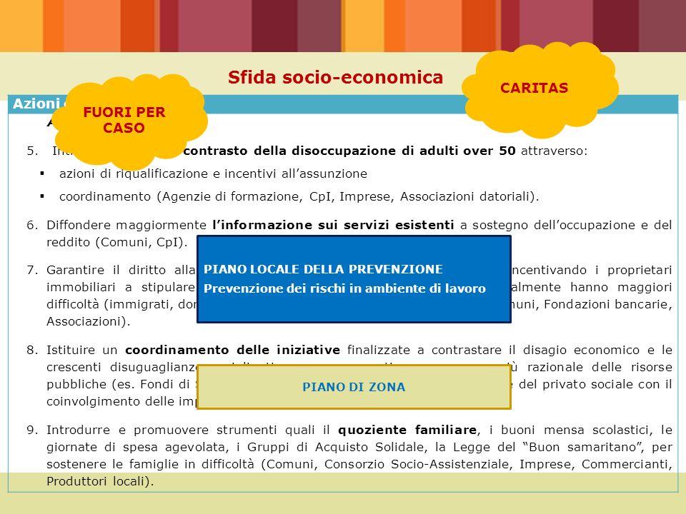 Sfida socio-economica Azioni e Soggetti Accesso e Sostegno 5.Introdurre misure di contrasto della disoccupazione di adulti over 50 attraverso:  azion