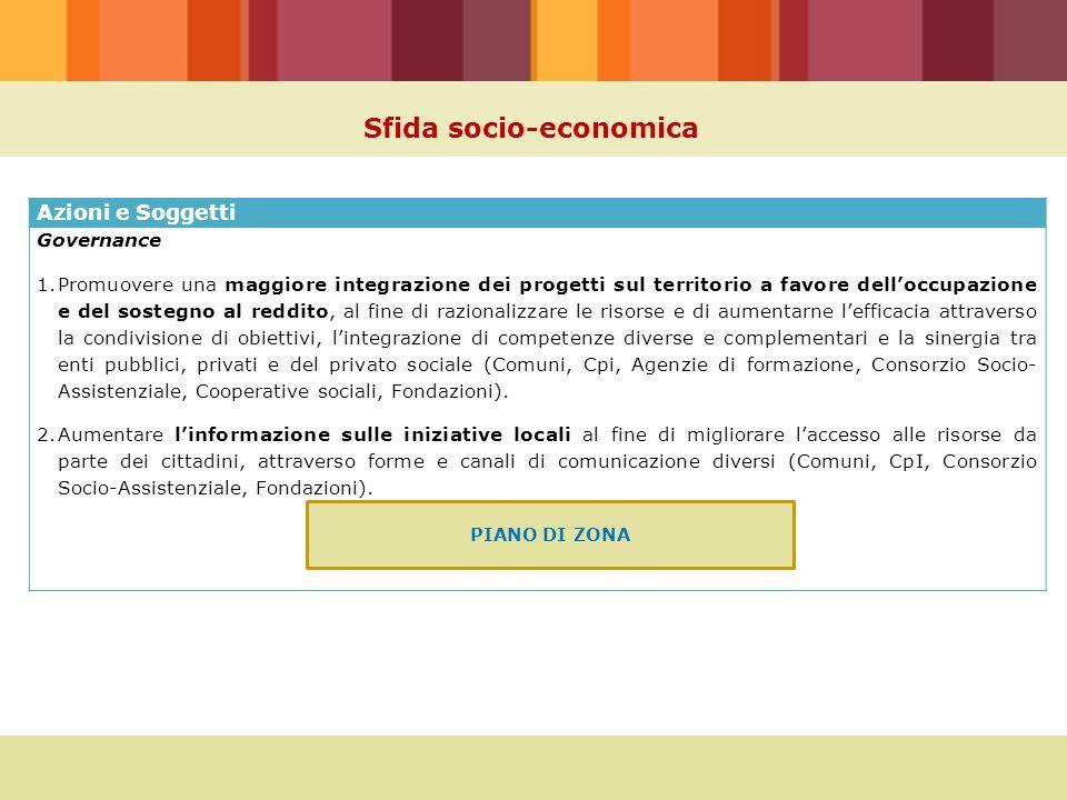Sfida socio-economica Azioni e Soggetti Governance 1.Promuovere una maggiore integrazione dei progetti sul territorio a favore dell'occupazione e del