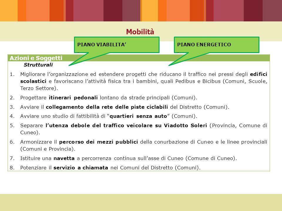 Mobilità Azioni e Soggetti Strutturali 1.Migliorare l'organizzazione ed estendere progetti che riducano il traffico nei pressi degli edifici scolastic