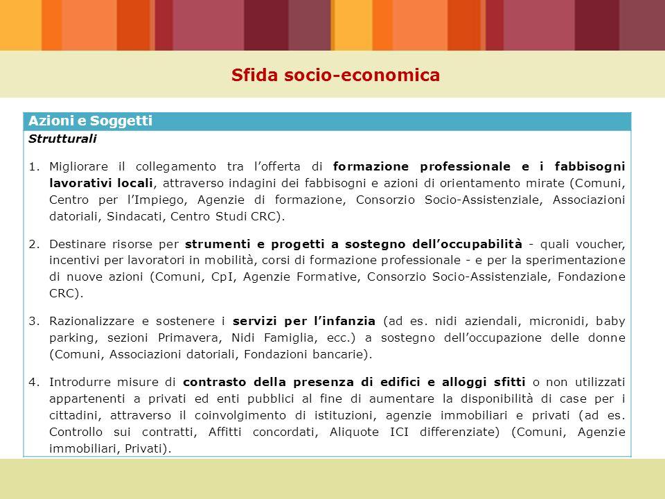 Sfida socio-economica Azioni e Soggetti Accesso e Sostegno 5.Introdurre misure di contrasto della disoccupazione di adulti over 50 attraverso:  azioni di riqualificazione e incentivi all'assunzione  coordinamento (Agenzie di formazione, CpI, Imprese, Associazioni datoriali).