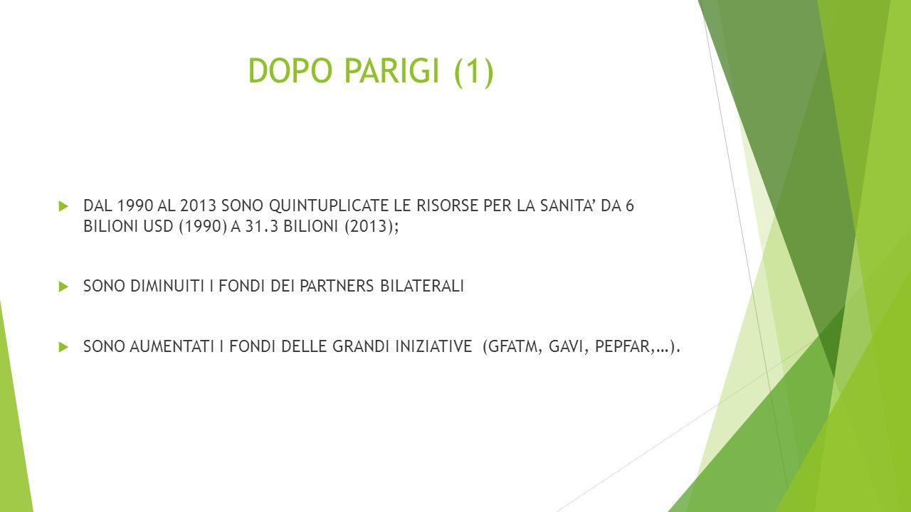 DOPO PARIGI (AIUTO GUIDATO DAI PAESI) (OWNERSHIP)