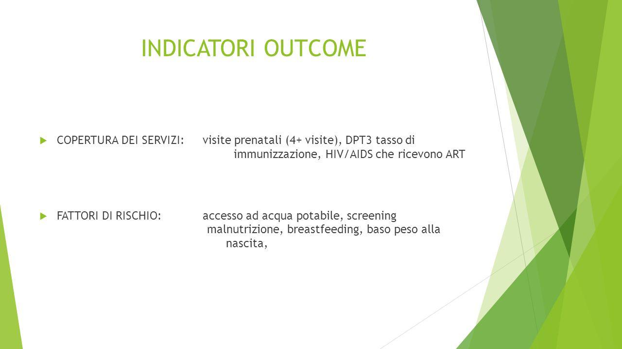 INDICATORI OUTPUT(risultati)  ACCESSIBILITA':numero pazienti visitati per anno,  PERFORMANCE:disponibilità di farmaci essenziali, materiale sanitario, personale sanitario disponibile e competente,  SICUREZZA e QUALITA': compliance di trattamento (DOTS, HIV/AIDS,), tasso di infezioni chirurgiche, tempi di attesa per interventi chirurgici di urgenza (parti cesarei)