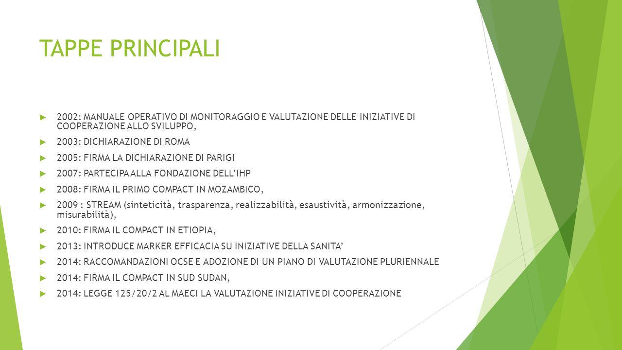 LA VALUTAZIONE DEI PROGRAMMI SANITARI NELLA COOPERAZIONE ITALIANA