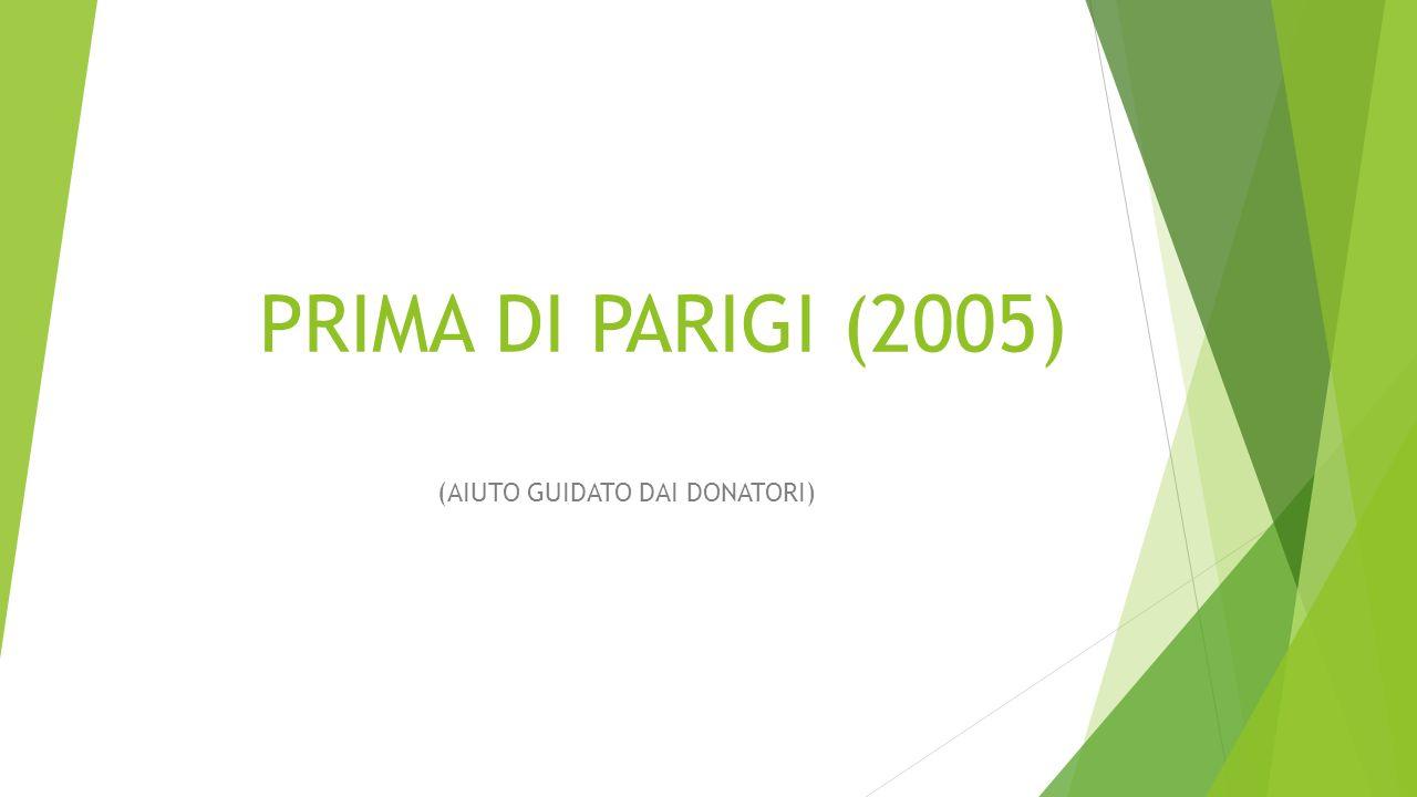 PRIMA DI PARIGI (2005) (AIUTO GUIDATO DAI DONATORI)