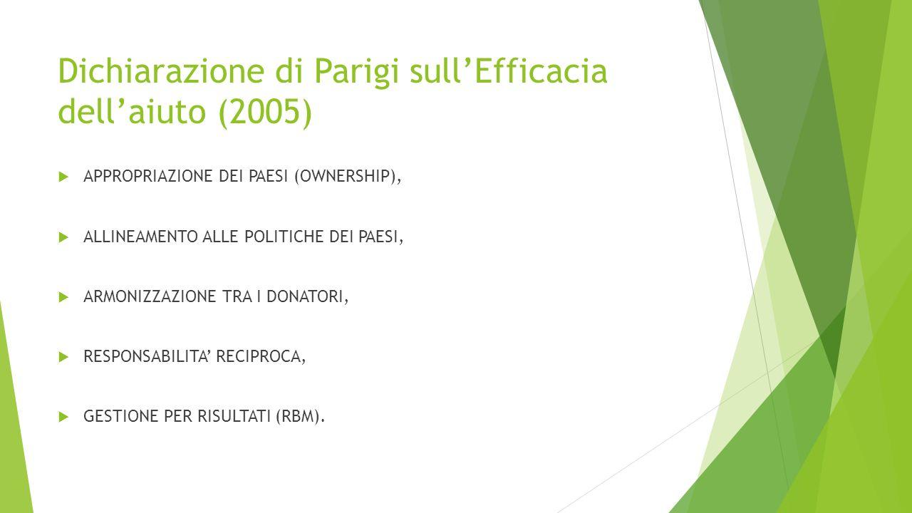 Dichiarazione di Parigi sull'Efficacia dell'aiuto (2005)  APPROPRIAZIONE DEI PAESI (OWNERSHIP),  ALLINEAMENTO ALLE POLITICHE DEI PAESI,  ARMONIZZAZIONE TRA I DONATORI,  RESPONSABILITA' RECIPROCA,  GESTIONE PER RISULTATI (RBM).