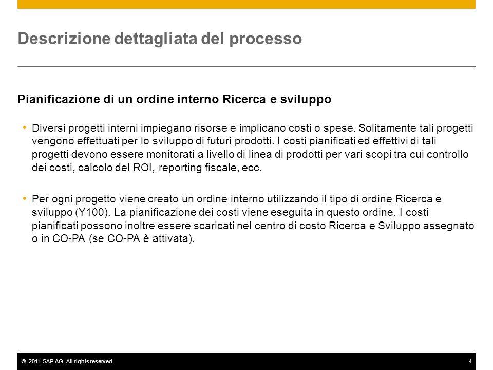 ©2011 SAP AG. All rights reserved.4 Descrizione dettagliata del processo Pianificazione di un ordine interno Ricerca e sviluppo  Diversi progetti int