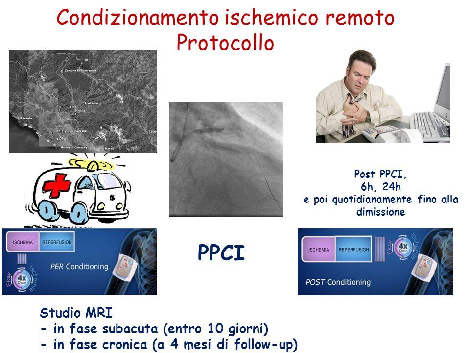 Post PPCI, 6h, 24h e poi quotidianamente fino alla dimissione PPCI Condizionamento ischemico remoto Protocollo Studio MRI - in fase subacuta (entro 10 giorni) - in fase cronica (a 4 mesi di follow-up)