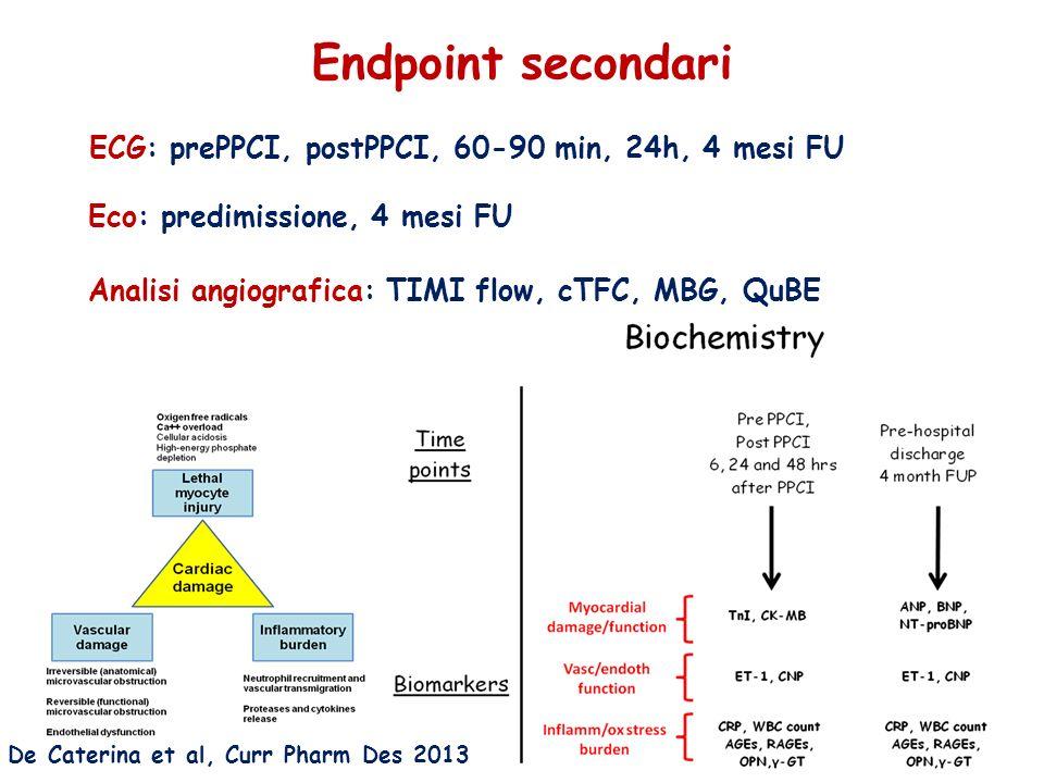 ECG: prePPCI, postPPCI, 60-90 min, 24h, 4 mesi FU Eco: predimissione, 4 mesi FU Analisi angiografica: TIMI flow, cTFC, MBG, QuBE Endpoint secondari De Caterina et al, Curr Pharm Des 2013