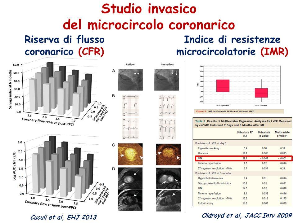 Studio invasico del microcircolo coronarico Riserva di flusso coronarico (CFR) Cuculi et al, EHJ 2013 Indice di resistenze microcircolatorie (IMR) Oldroyd et al, JACC Intv 2009