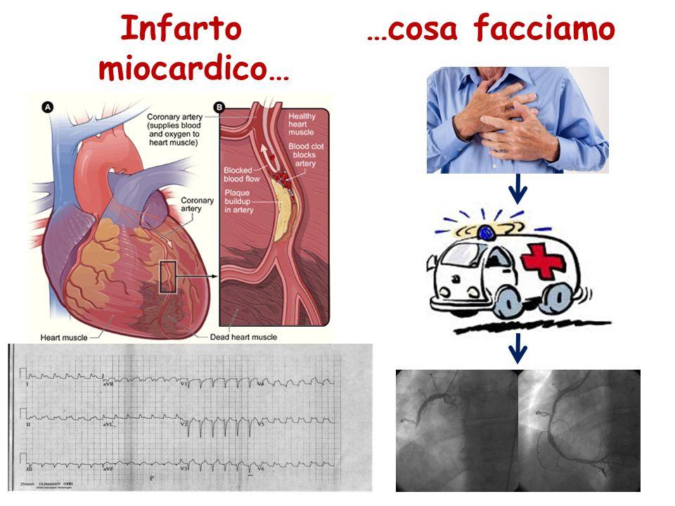 Infarto miocardico… …cosa facciamo