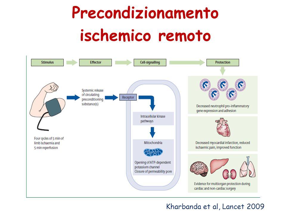 Precondizionamento ischemico remoto Kharbanda et al, Lancet 2009