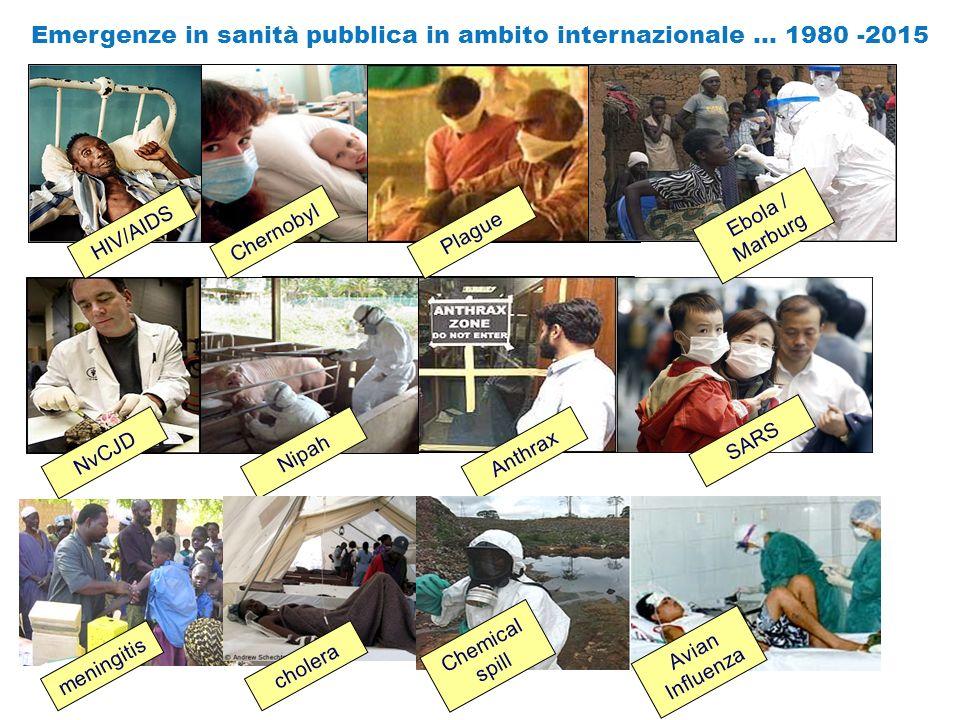 Emergenze in sanità pubblica in ambito internazionale … 1980 -2015 Anthrax SARS NvCJDNipah HIV/AIDSChernobyl Plague Ebola / Marburg meningitis Chemical spill cholera Avian Influenza
