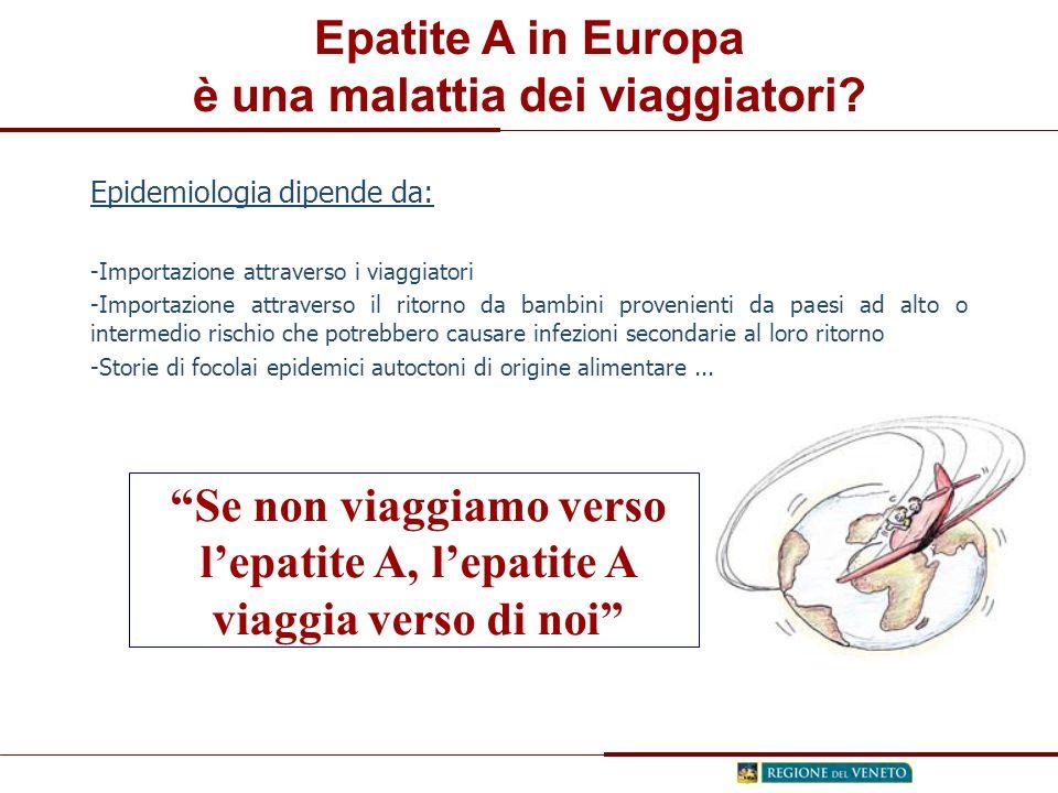 Epatite A in Europa è una malattia dei viaggiatori? Epidemiologia dipende da: -Importazione attraverso i viaggiatori -Importazione attraverso il ritor