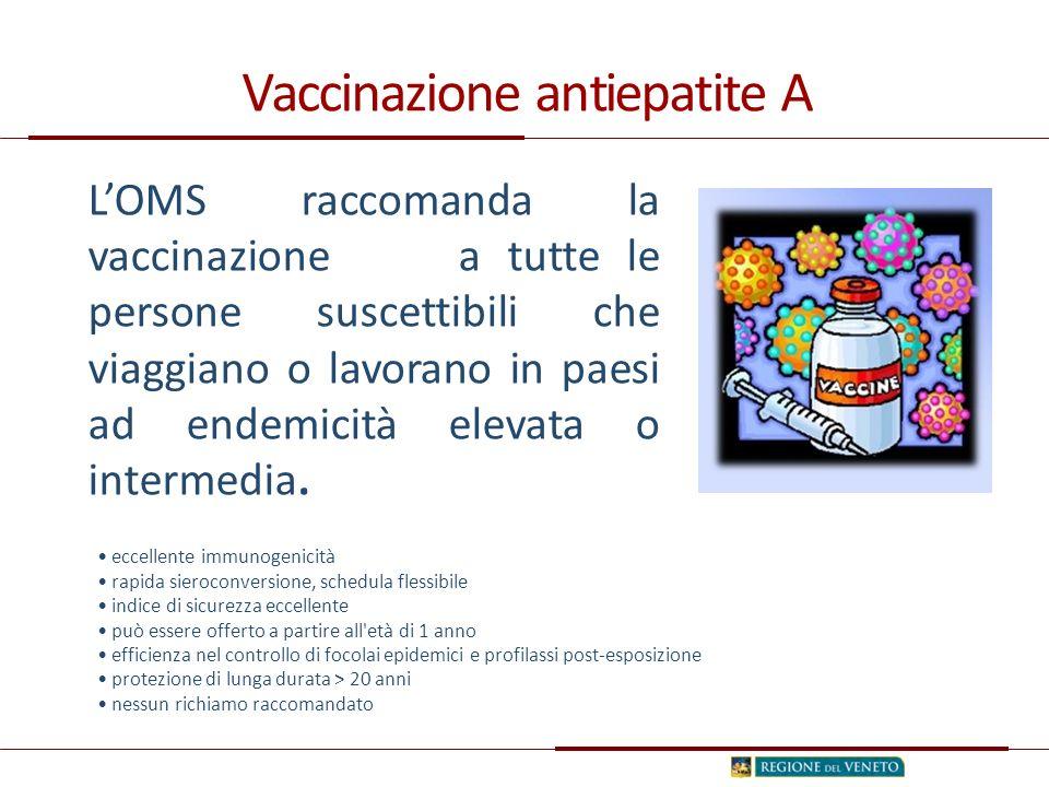 Vaccinazione antiepatite A L'OMS raccomanda la vaccinazione a tutte le persone suscettibili che viaggiano o lavorano in paesi ad endemicità elevata o intermedia.