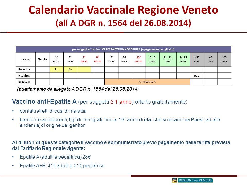 Vaccino anti-Epatite A (per soggetti ≥ 1 anno) offerto gratuitamente : contatti stretti di casi di malattia bambini e adolescenti, figli di immigrati,