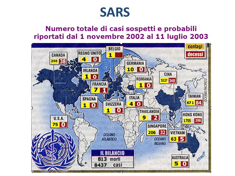 SARS Numero totale di casi sospetti e probabili riportati dal 1 novembre 2002 al 11 luglio 2003