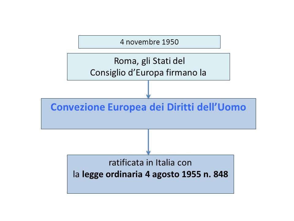 4 novembre 1950 Roma, gli Stati del Consiglio d'Europa firmano la Convezione Europea dei Diritti dell'Uomo ratificata in Italia con la legge ordinaria 4 agosto 1955 n.