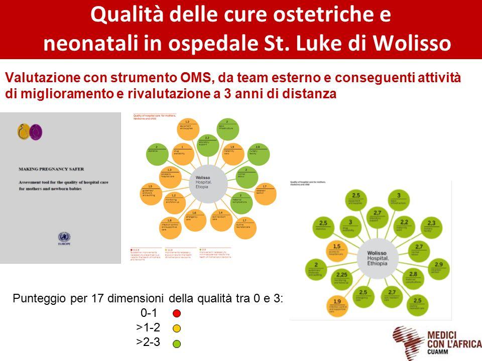 Valutazione con strumento OMS, da team esterno e conseguenti attività di miglioramento e rivalutazione a 3 anni di distanza Qualità delle cure ostetri