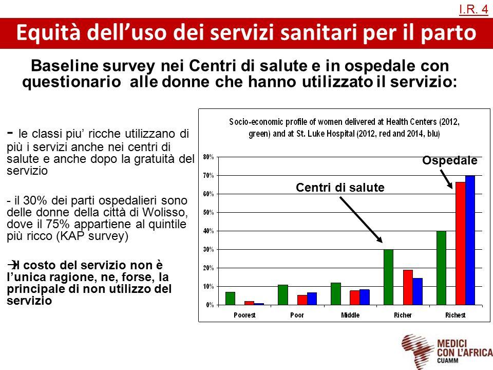 - le classi piu' ricche utilizzano di più i servizi anche nei centri di salute e anche dopo la gratuità del servizio - il 30% dei parti ospedalieri so