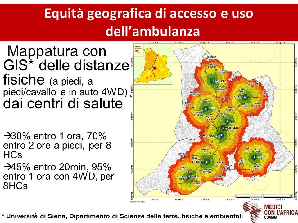 Equità geografica di accesso e uso dell'ambulanza Mappatura con GIS* delle distanze fisiche (a piedi, a piedi/cavallo e in auto 4WD) dai centri di sal