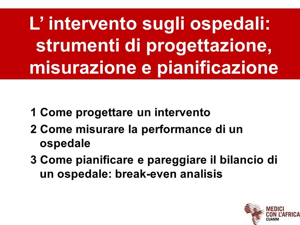 1 Come progettare un intervento 2 Come misurare la performance di un ospedale 3 Come pianificare e pareggiare il bilancio di un ospedale: break-even a