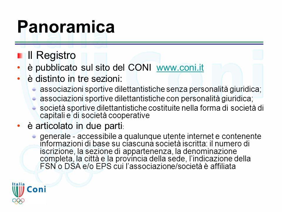 Panoramica Il Registro è pubblicato sul sito del CONI www.coni.itwww.coni.it è distinto in tre sezioni: associazioni sportive dilettantistiche senza p