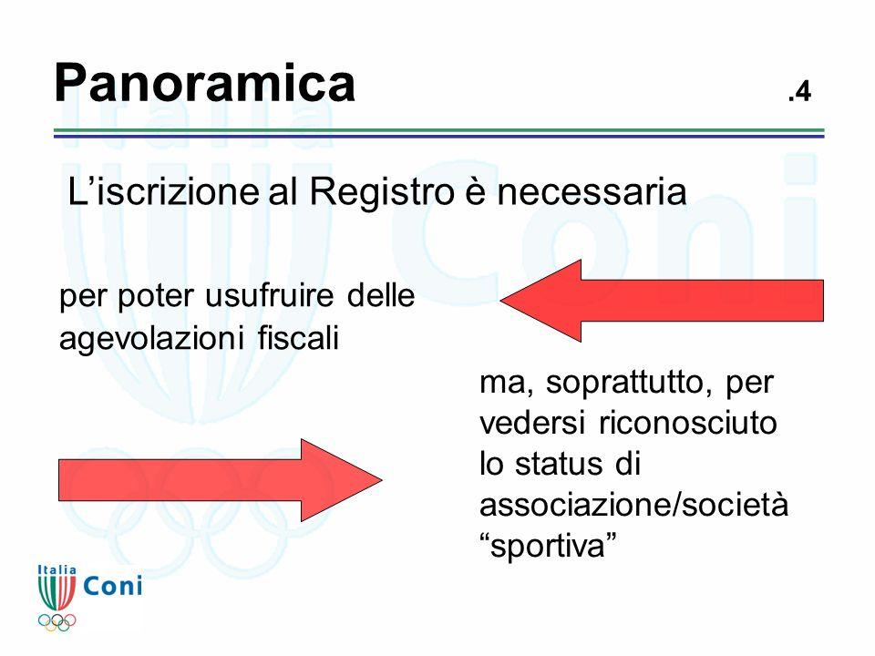 Panoramica.4 ma, soprattutto, per vedersi riconosciuto lo status di associazione/società sportiva per poter usufruire delle agevolazioni fiscali L'iscrizione al Registro è necessaria