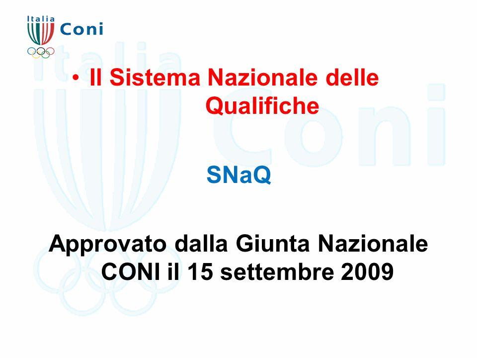 Il Sistema Nazionale delle Qualifiche SNaQ Approvato dalla Giunta Nazionale CONI il 15 settembre 2009