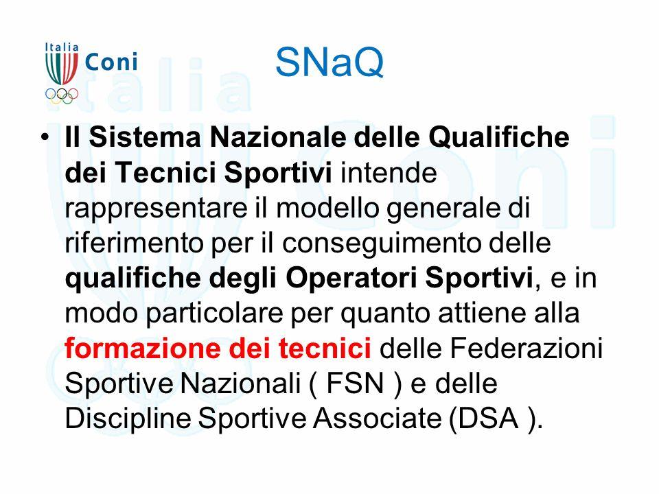 SNaQ Il Sistema Nazionale delle Qualifiche dei Tecnici Sportivi intende rappresentare il modello generale di riferimento per il conseguimento delle qualifiche degli Operatori Sportivi, e in modo particolare per quanto attiene alla formazione dei tecnici delle Federazioni Sportive Nazionali ( FSN ) e delle Discipline Sportive Associate (DSA ).